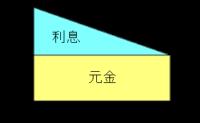 image068